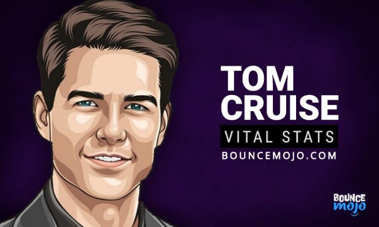 Tom Cruise Teeth: The Real Story [Before & After Pictures]