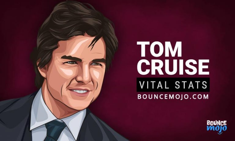 Tom Cruise Body Statistics: Chest, Waist, And Shoe Size